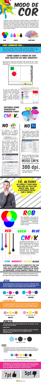 Infografico-MODO-DE-COR