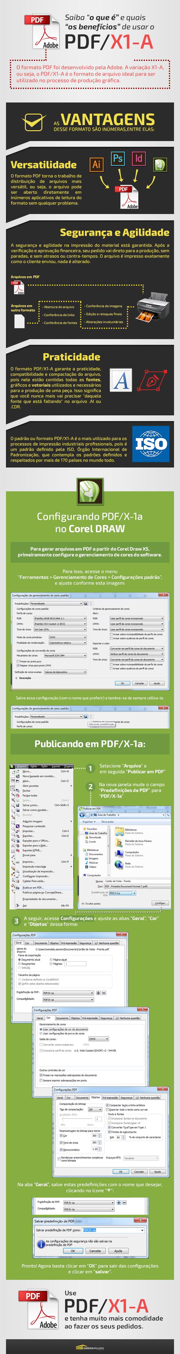 infográfico PDF - Corel