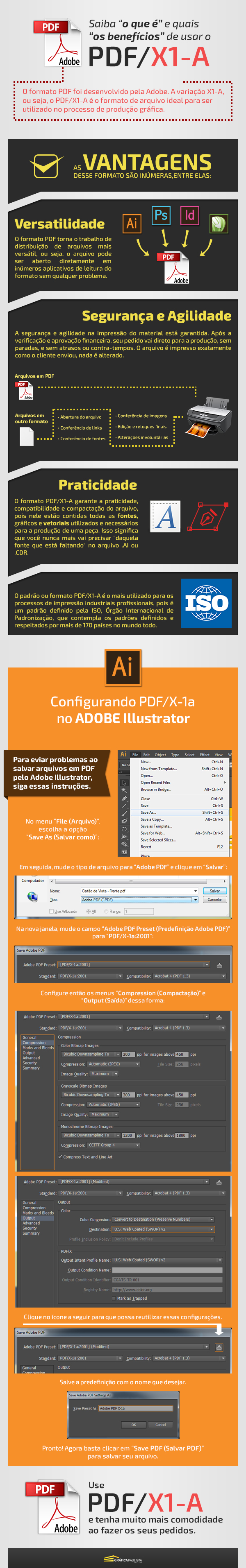 infográfico PDF - Illustrator