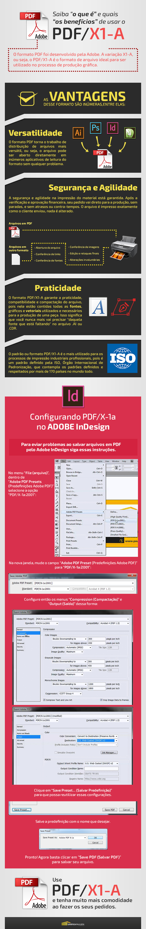 infográfico PDF - InDesign